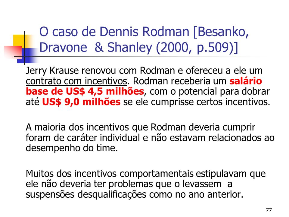 O caso de Dennis Rodman [Besanko, Dravone & Shanley (2000, p.509)]
